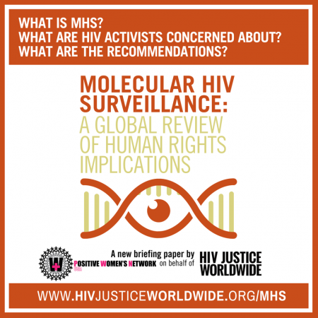 Molecular HIV Surveillance: A Global Review of Human Rights Implications